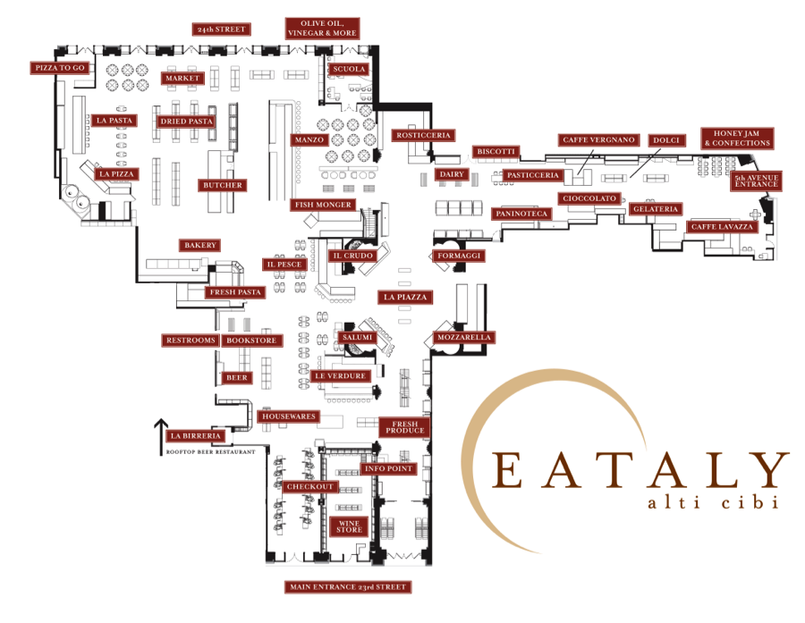 Eataly floor plan kew management for 120 broadway 5th floor new york ny 10271