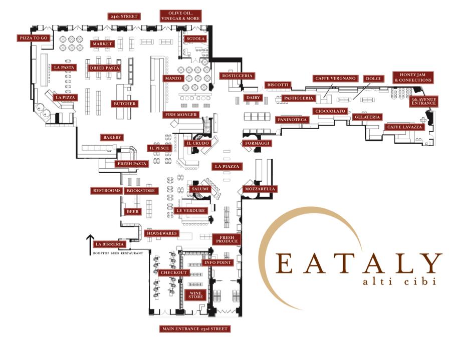 Eataly New York Restaurant